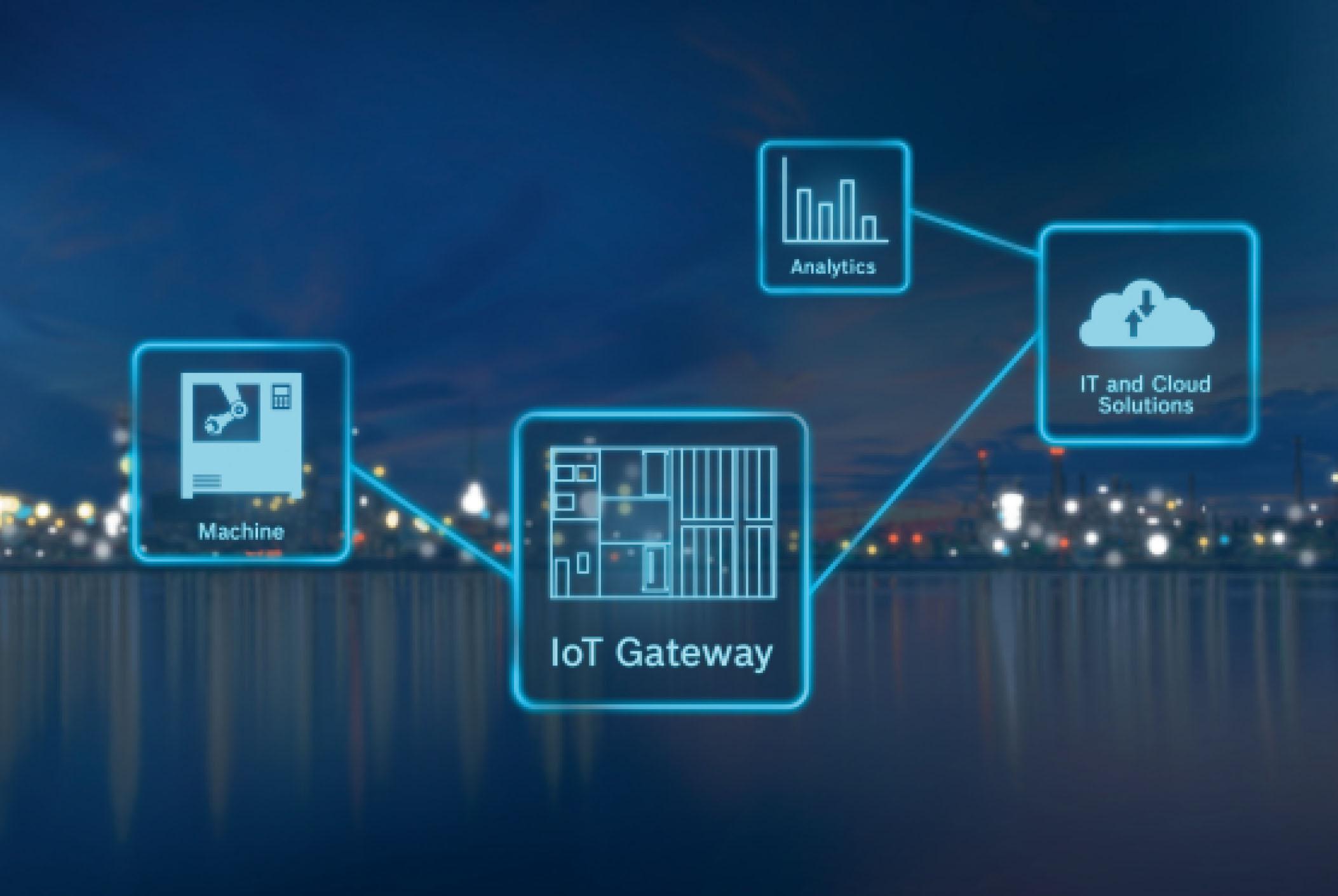 Bosch Rexroth IoT Gateway