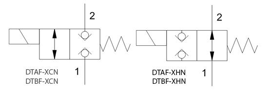 Sun Hydraulics Flex img 3