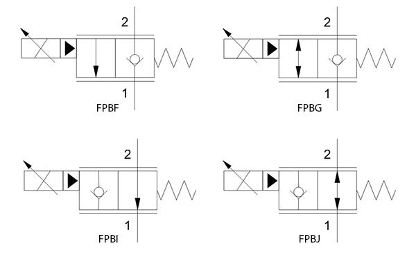 Sun Hydraulics Flex img 5