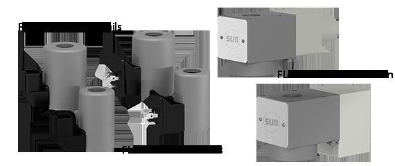 Sun Hydraulics Flex img 6