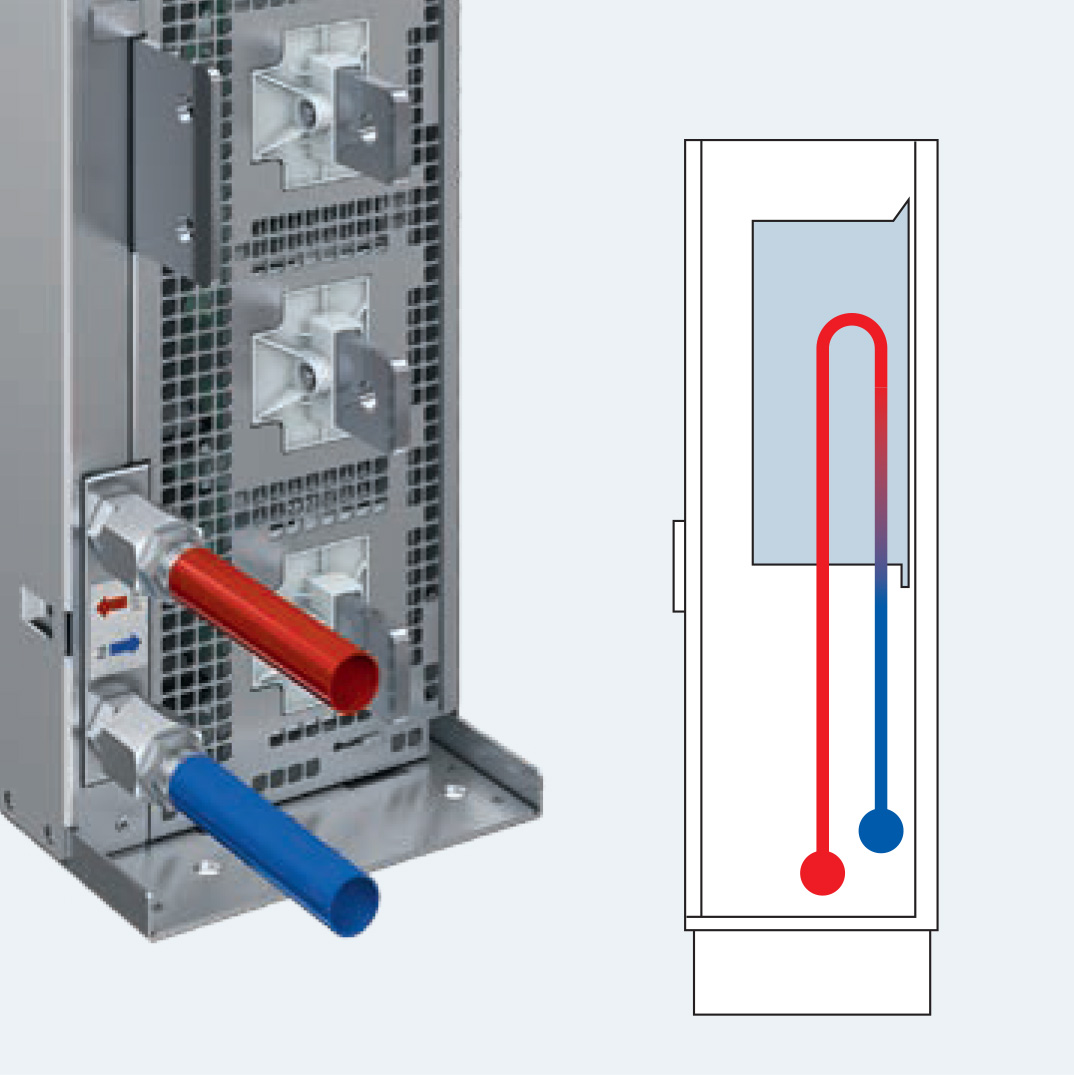 Bosch Rexroth IndraDrive ML Liquid Cooling