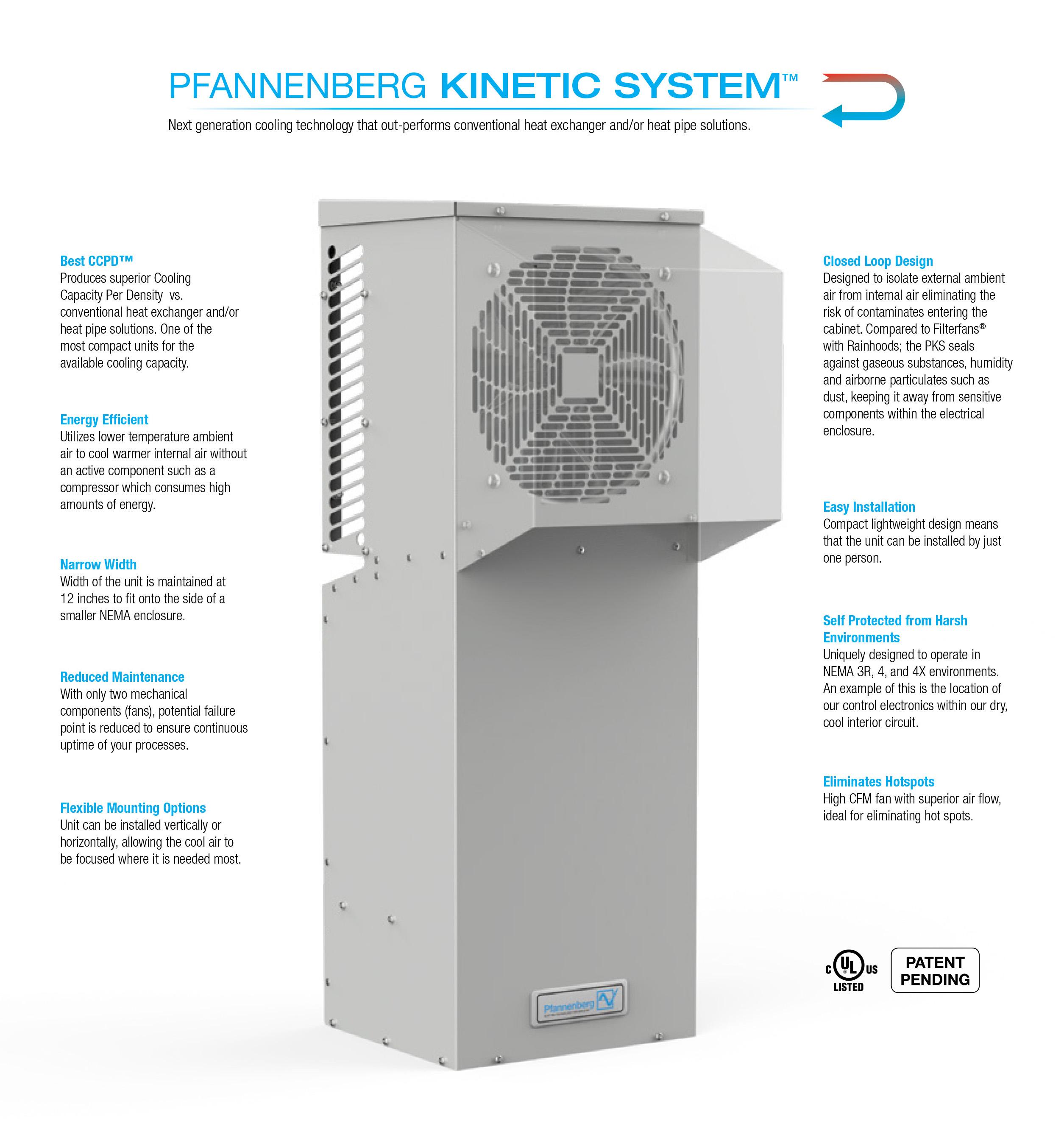 Pfannenberg PKS 3000 Breakdown
