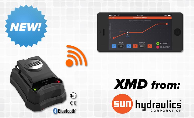 Sun Hydraulics XMD