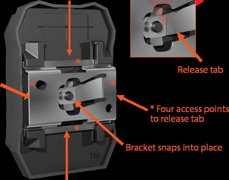 Sun Hydraulics XMD 3